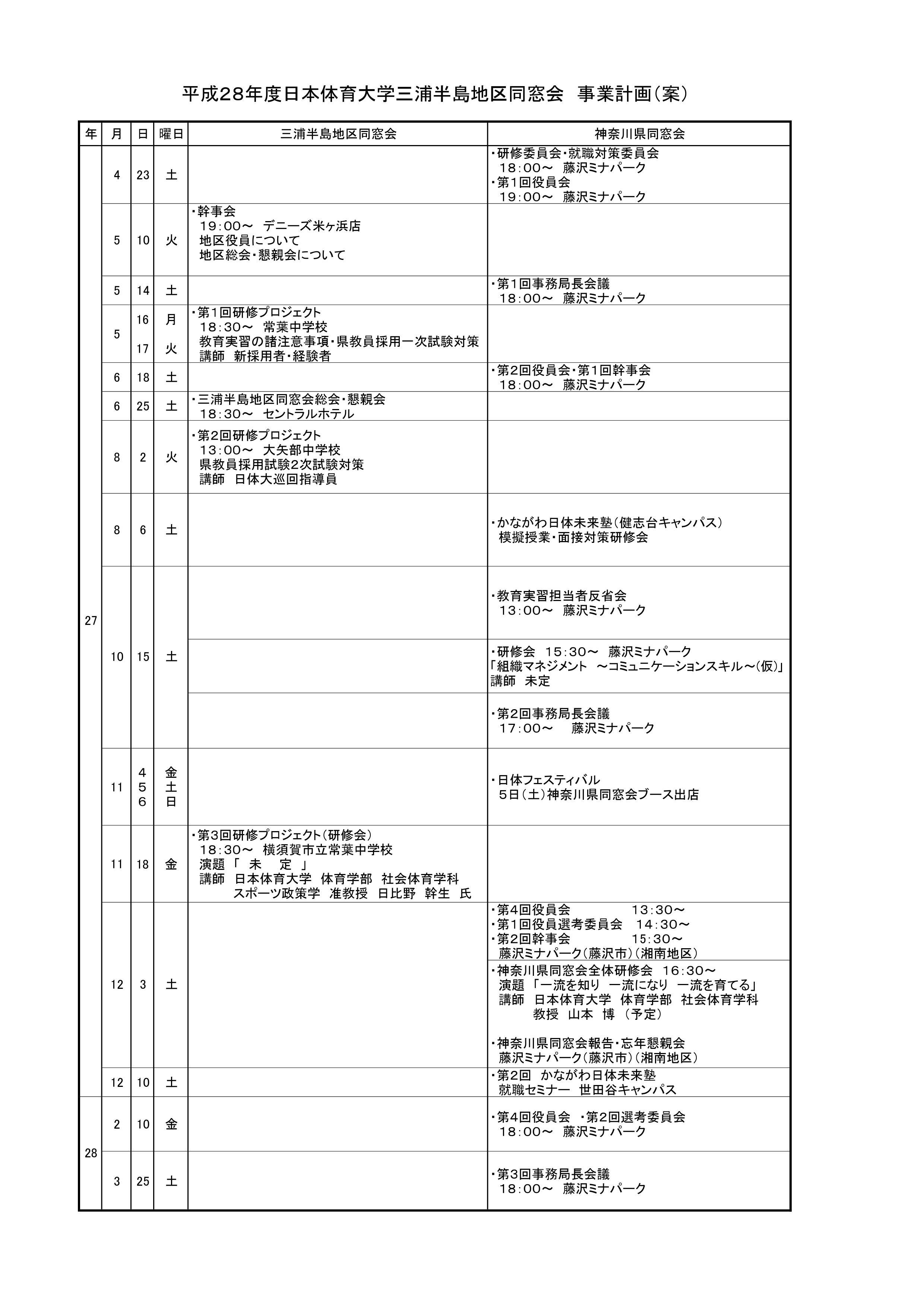平成28年度日本体育大学三浦半島地区同窓会 事業計画(案)